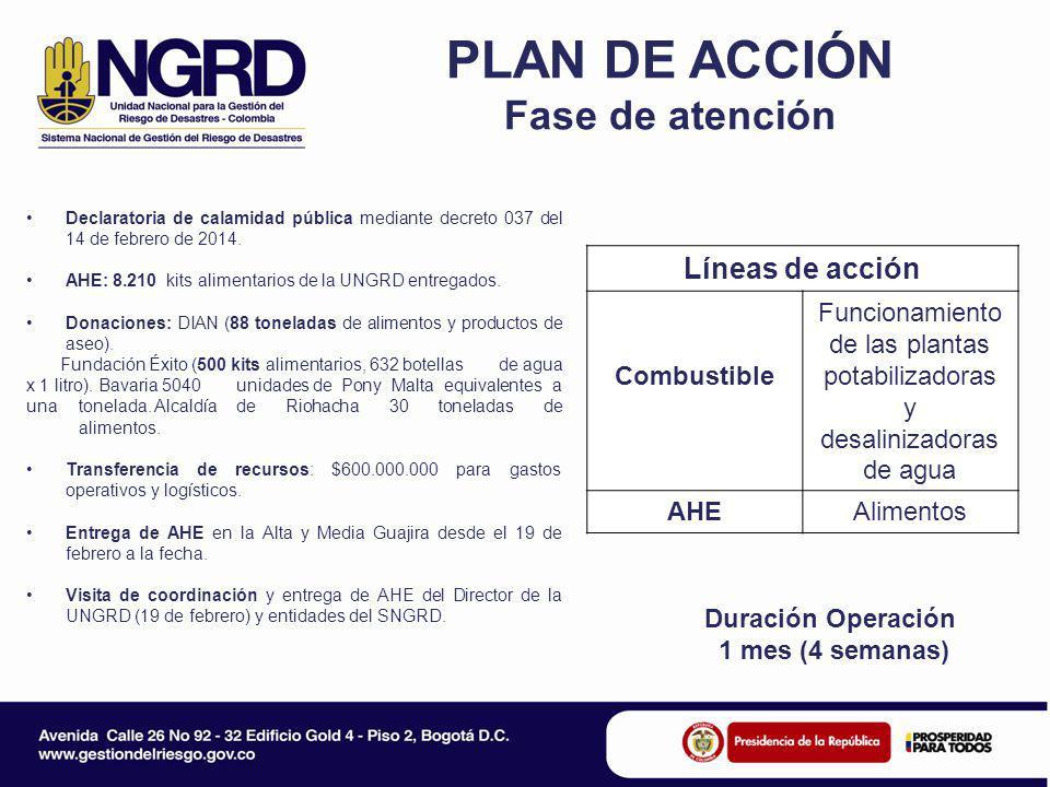 PLAN DE ACCIÓN Fase de atención Visita del Ministro de Minas, Amylkar Acosta (22 feb) para adelantar acciones para el abastecimiento de combustible y reactivación de proyecto de aerodesalinizadores y pozos subterráneos.