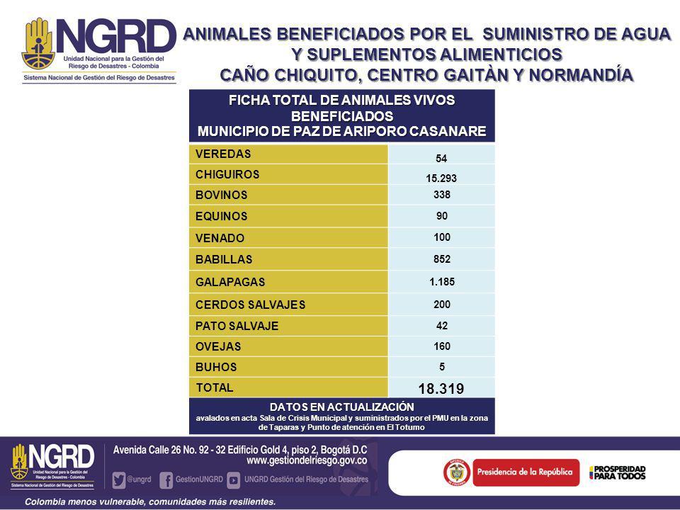 ACCIONES EN TERRENO DURANTE EL DÍA 09/04/2014 CMGRD