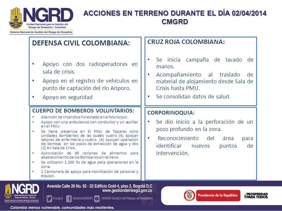 DEFENSA CIVIL COLOMBIANA: Apoyo con dos radioperadores en sala de crisis.