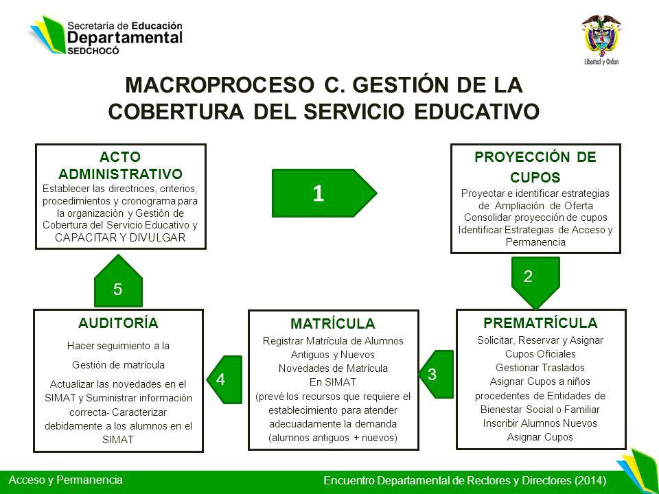 Acceso y Permanencia Encuentro Departamental de Rectores y Directores (2014) MACROPROCESO C. GESTIÓN DE LA COBERTURA DEL SERVICIO EDUCATIVO ACTO ADMIN
