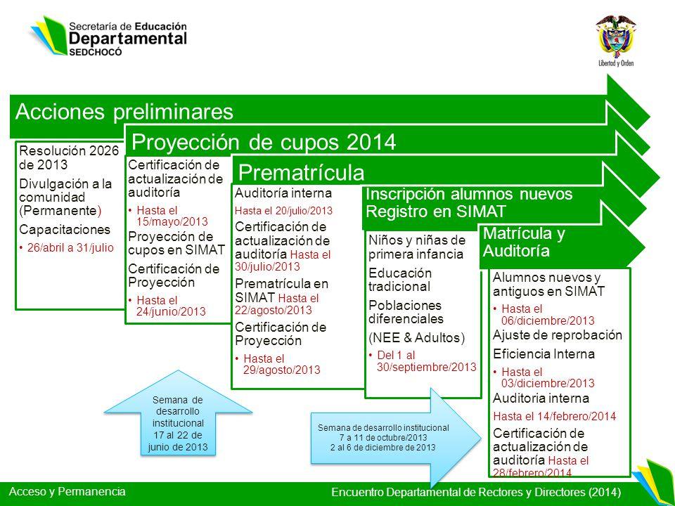 Acceso y Permanencia Encuentro Departamental de Rectores y Directores (2014) Acciones preliminares Resolución 2026 de 2013 Divulgación a la comunidad
