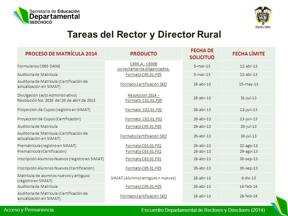 Acceso y Permanencia Encuentro Departamental de Rectores y Directores (2014) PROCESO DE MATRÍCULA 2014PRODUCTO FECHA DE SOLICITUD FECHA LÍMITE Formula