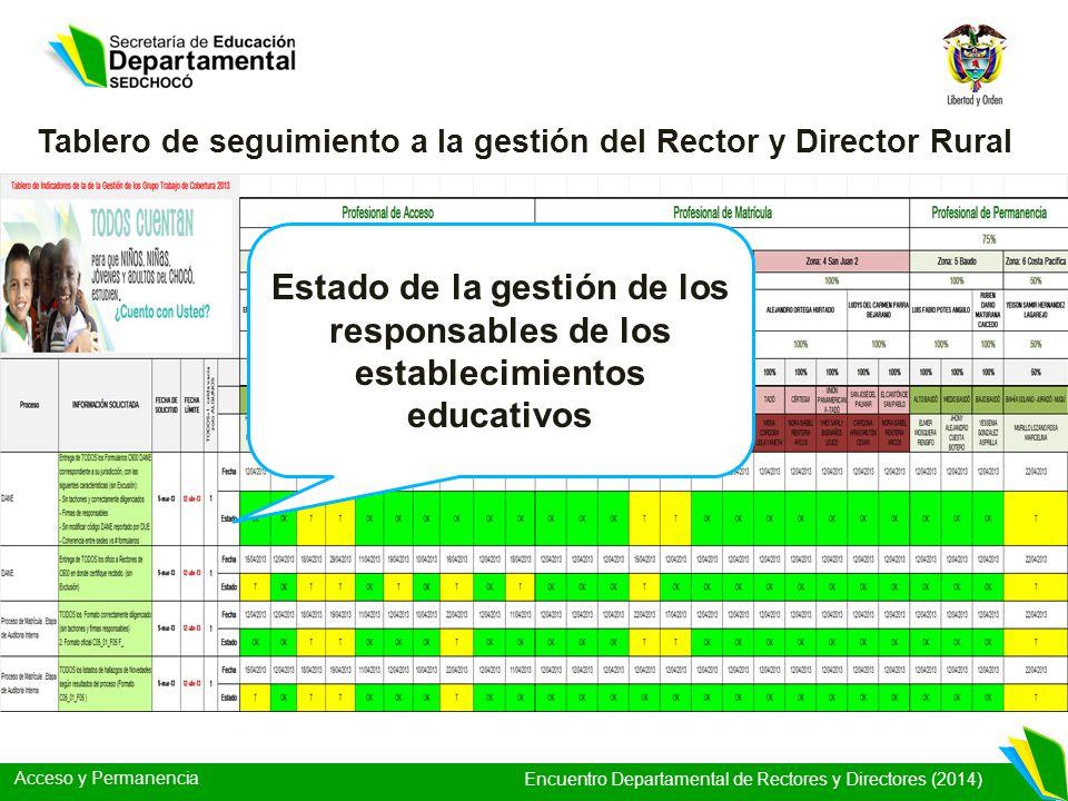 Acceso y Permanencia Encuentro Departamental de Rectores y Directores (2014) Tablero de seguimiento a la gestión del Rector y Director Rural Estado de