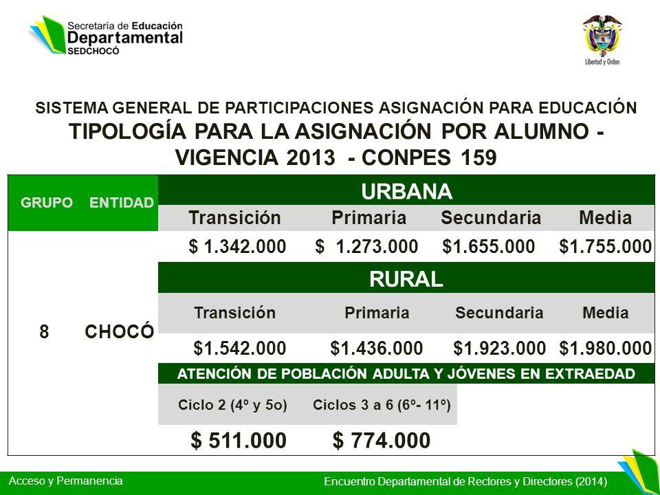 Acceso y Permanencia Encuentro Departamental de Rectores y Directores (2014) SISTEMA GENERAL DE PARTICIPACIONES ASIGNACIÓN PARA EDUCACIÓN Evolución 2009 – 2012