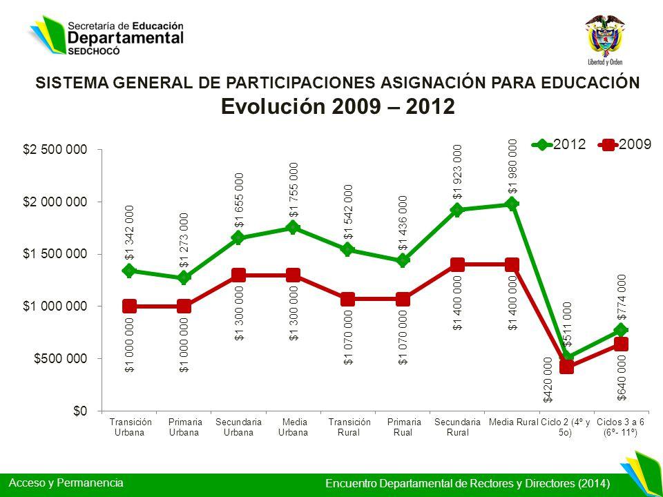 Acceso y Permanencia Encuentro Departamental de Rectores y Directores (2014) Cálculos: cifras de acuerdo con metodología del MEN para medir la cobertura educativa del Chocó.