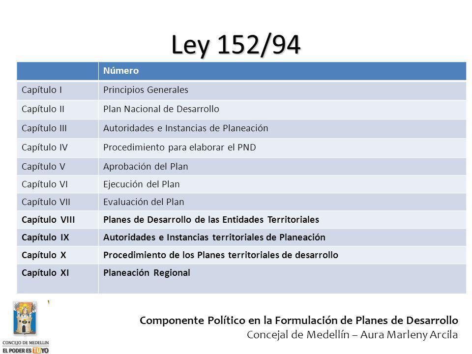 Ley 152/94 Número Capítulo IPrincipios Generales Capítulo IIPlan Nacional de Desarrollo Capítulo IIIAutoridades e Instancias de Planeación Capítulo IV