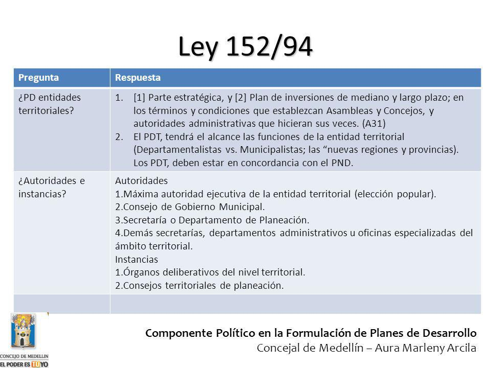 Ley 152/94 PreguntaRespuesta ¿PD entidades territoriales? 1.[1] Parte estratégica, y [2] Plan de inversiones de mediano y largo plazo; en los términos