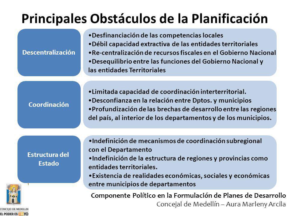 Componente Político en la Formulación de Planes de Desarrollo Concejal de Medellín – Aura Marleny Arcila Principales Obstáculos de la Planificación De