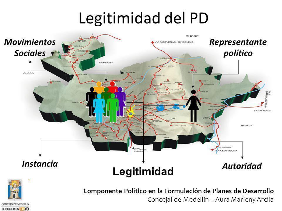 Legitimidad del PD Componente Político en la Formulación de Planes de Desarrollo Concejal de Medellín – Aura Marleny Arcila Movimientos Sociales Repre