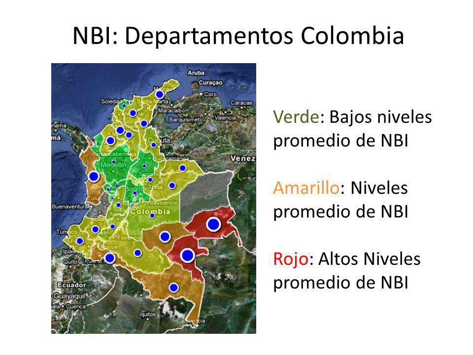 NBI: Departamentos Colombia Verde: Bajos niveles promedio de NBI Amarillo: Niveles promedio de NBI Rojo: Altos Niveles promedio de NBI