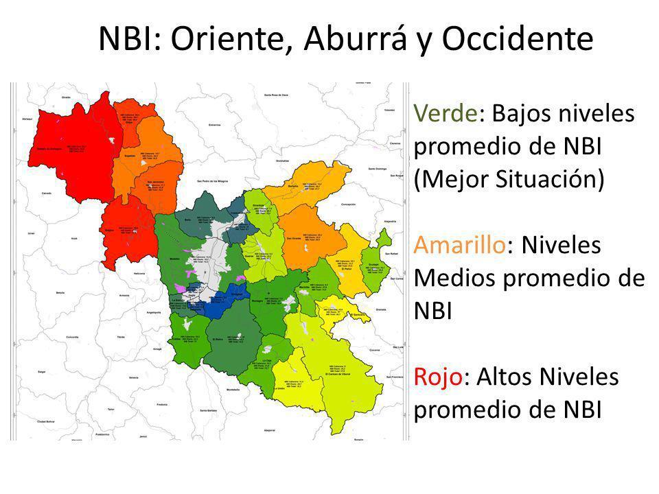 NBI: Oriente, Aburrá y Occidente Verde: Bajos niveles promedio de NBI (Mejor Situación) Amarillo: Niveles Medios promedio de NBI Rojo: Altos Niveles p