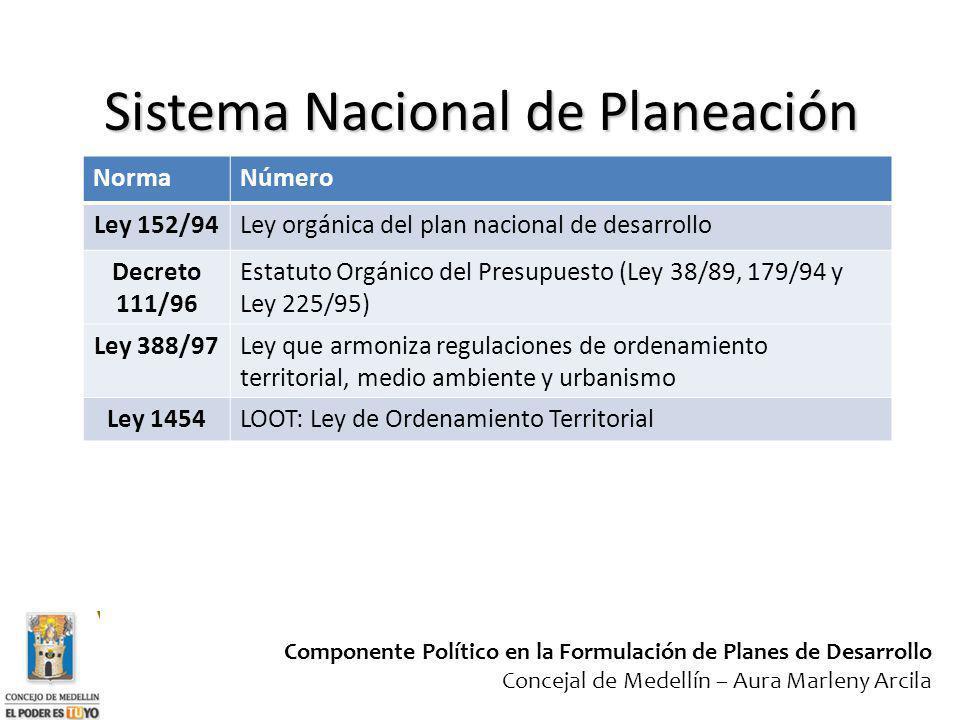 Sistema Nacional de Planeación NormaNúmero Ley 152/94Ley orgánica del plan nacional de desarrollo Decreto 111/96 Estatuto Orgánico del Presupuesto (Le