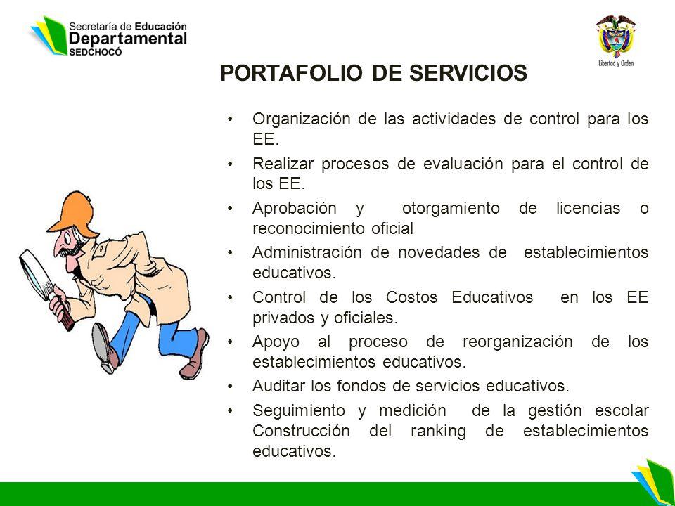 PORTAFOLIO DE SERVICIOS Organización de las actividades de control para los EE.
