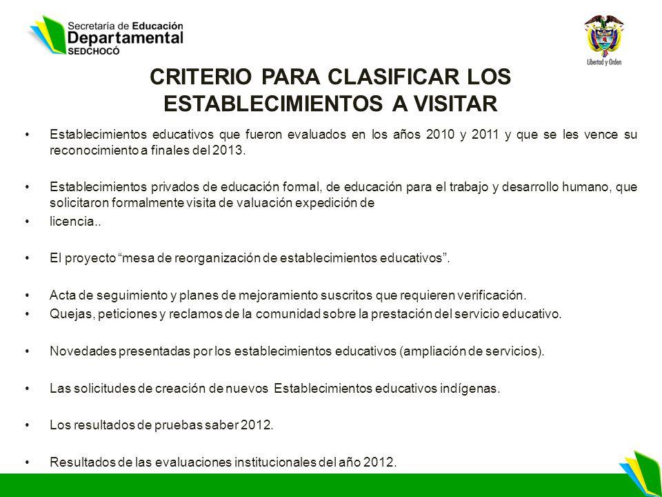 CRITERIO PARA CLASIFICAR LOS ESTABLECIMIENTOS A VISITAR Establecimientos educativos que fueron evaluados en los años 2010 y 2011 y que se les vence su reconocimiento a finales del 2013.
