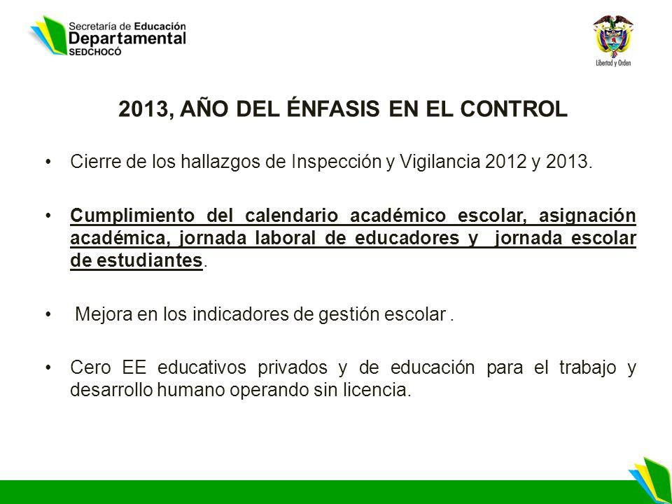 2013, AÑO DEL ÉNFASIS EN EL CONTROL Cierre de los hallazgos de Inspección y Vigilancia 2012 y 2013.