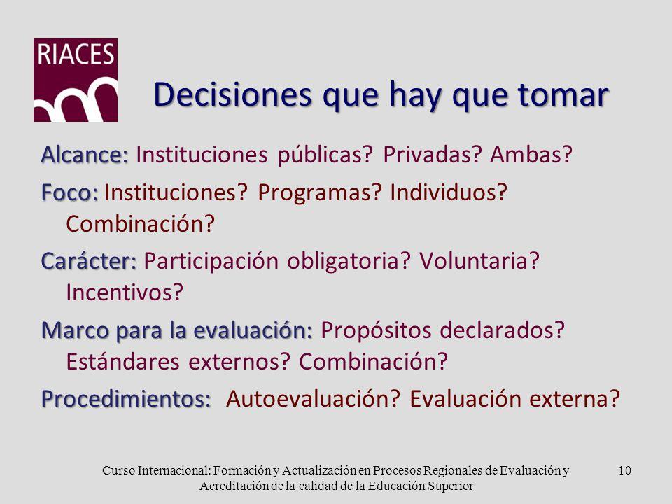 Curso Internacional: Formación y Actualización en Procesos Regionales de Evaluación y Acreditación de la calidad de la Educación Superior Decisiones que hay que tomar Alcance: Alcance: Instituciones públicas.