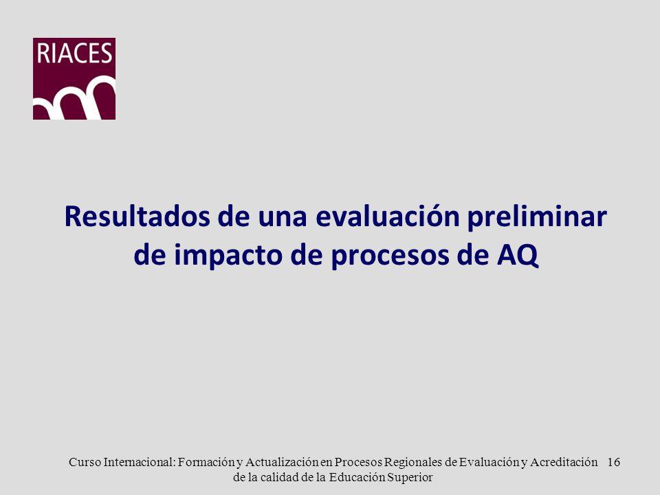 Resultados de una evaluación preliminar de impacto de procesos de AQ Curso Internacional: Formación y Actualización en Procesos Regionales de Evaluación y Acreditación de la calidad de la Educación Superior 16