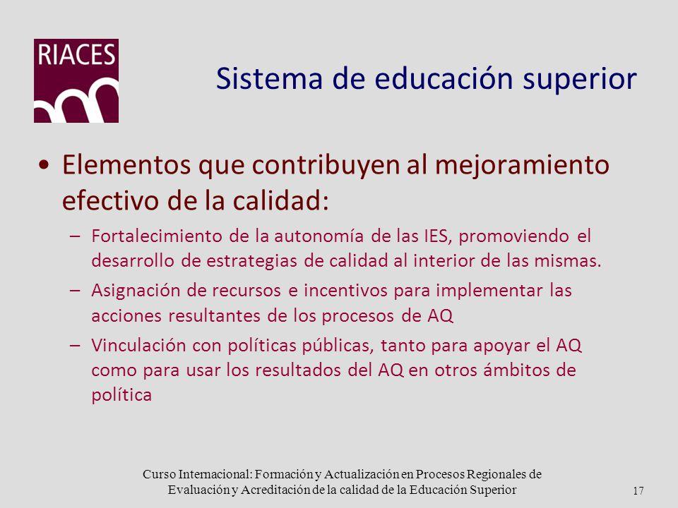 Sistema de educación superior Elementos que contribuyen al mejoramiento efectivo de la calidad: –Fortalecimiento de la autonomía de las IES, promoviendo el desarrollo de estrategias de calidad al interior de las mismas.