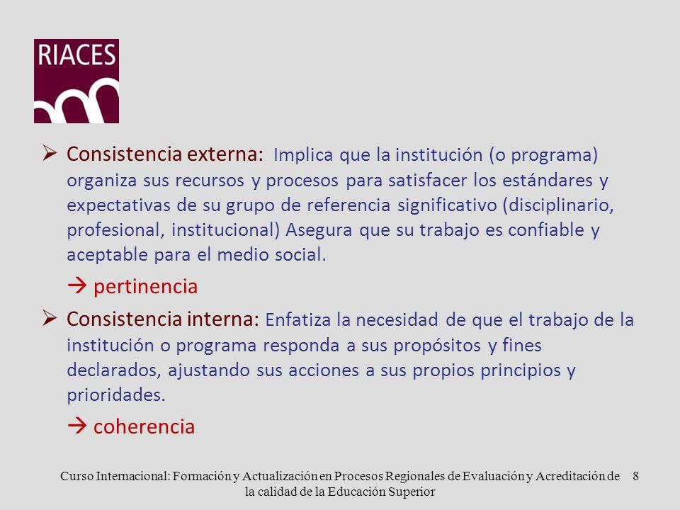 Consistencia externa: Implica que la institución (o programa) organiza sus recursos y procesos para satisfacer los estándares y expectativas de su grupo de referencia significativo (disciplinario, profesional, institucional) Asegura que su trabajo es confiable y aceptable para el medio social.