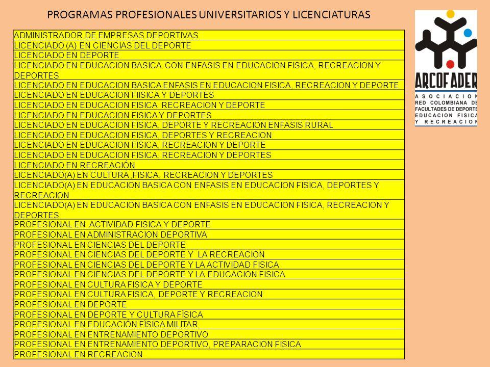 ADMINISTRADOR DE EMPRESAS DEPORTIVAS LICENCIADO (A) EN CIENCIAS DEL DEPORTE LICENCIADO EN DEPORTE LICENCIADO EN EDUCACION BASICA CON ENFASIS EN EDUCACION FISICA, RECREACION Y DEPORTES LICENCIADO EN EDUCACION BASICA ENFASIS EN EDUCACION FISICA, RECREACION Y DEPORTE LICENCIADO EN EDUCACION FIISICA Y DEPORTES LICENCIADO EN EDUCACION FISICA RECREACION Y DEPORTE LICENCIADO EN EDUCACION FISICA Y DEPORTES LICENCIADO EN EDUCACION FISICA, DEPORTE Y RECREACION ENFASIS RURAL LICENCIADO EN EDUCACION FISICA, DEPORTES Y RECREACION LICENCIADO EN EDUCACION FISICA, RECREACION Y DEPORTE LICENCIADO EN EDUCACION FISICA, RECREACION Y DEPORTES LICENCIADO EN RECREACIÓN LICENCIADO(A) EN CULTURA,FISICA, RECREACION Y DEPORTES LICENCIADO(A) EN EDUCACION BASICA CON ENFASIS EN EDUCACION FISICA, DEPORTES Y RECREACION LICENCIADO(A) EN EDUCACION BASICA CON ENFASIS EN EDUCACION FISICA, RECREACION Y DEPORTES PROFESIONAL EN ACTIVIDAD FISICA Y DEPORTE PROFESIONAL EN ADMINISTRACION DEPORTIVA PROFESIONAL EN CIENCIAS DEL DEPORTE PROFESIONAL EN CIENCIAS DEL DEPORTE Y LA RECREACION PROFESIONAL EN CIENCIAS DEL DEPORTE Y LA ACTIVIDAD FISICA PROFESIONAL EN CIENCIAS DEL DEPORTE Y LA EDUCACION FISICA PROFESIONAL EN CULTURA FISICA Y DEPORTE PROFESIONAL EN CULTURA FISICA, DEPORTE Y RECREACION PROFESIONAL EN DEPORTE PROFESIONAL EN DEPORTE Y CULTURA FÍSICA PROFESIONAL EN EDUCACIÓN FÍSICA MILITAR PROFESIONAL EN ENTRENAMIENTO DEPORTIVO PROFESIONAL EN ENTRENAMIENTO DEPORTIVO, PREPARACION FISICA PROFESIONAL EN RECREACION PROGRAMAS PROFESIONALES UNIVERSITARIOS Y LICENCIATURAS