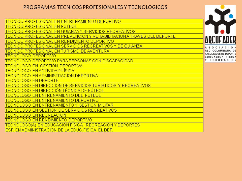 TECNICO PROFESIONAL EN ENTRENAMIENTO DEPORTIVO TECNICO PROFESIONAL EN FUTBOL TECNICO PROFESIONAL EN GUIANZA Y SERVICIOS RECREATIVOS TECNICO PROFESIONAL EN PREVENCION Y REHABILITACION A TRAVES DEL DEPORTE TECNICO PROFESIONAL EN RENDIMIENTO DEPORTIVO TECNICO PROFESIONAL EN SERVICIOS RECREATIVOS Y DE GUIANZA TECNICO PROFESIONAL EN TURISMO DE AVENTURA TECNOLOGO DEPORTIVO TECNOLOGO DEPORTIVO PARA PERSONAS CON DISCAPACIDAD TECNÓLOGO EN GESTIÓN DEPORTIVA TECNOLOGO EN ACTIVIDAD FÍSICA TECNOLOGO EN ADMINISTRACION DEPORTIVA TECNOLOGO EN DEPORTE TECNOLOGO EN DIRECCION DE SERVICIOS TURISTICOS Y RECREATIVOS TECNÓLOGO EN DIRECCIÓN TÉCNICA DE FÚTBOL TECNÓLOGO EN ENTRENAMIENTO DEL FÚTBOL TECNÓLOGO EN ENTRENAMIENTO DEPORTIVO TECNOLOGO EN ENTRENAMIENTO Y GESTION MILITAR TECNOLÓGO EN GESTION DE SERVICIOS RECREATIVOS TECNOLOGO EN RECREACION TECNOLOGO EN RENDIMIENTO DEPORTIVO TECNOLOGO(A) EN EDUCACION FISICA, RECREACION Y DEPORTES ESP.