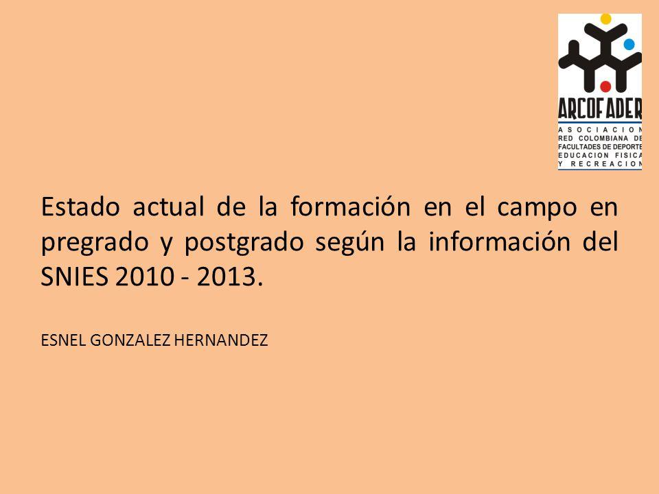 Estado actual de la formación en el campo en pregrado y postgrado según la información del SNIES 2010 - 2013. ESNEL GONZALEZ HERNANDEZ