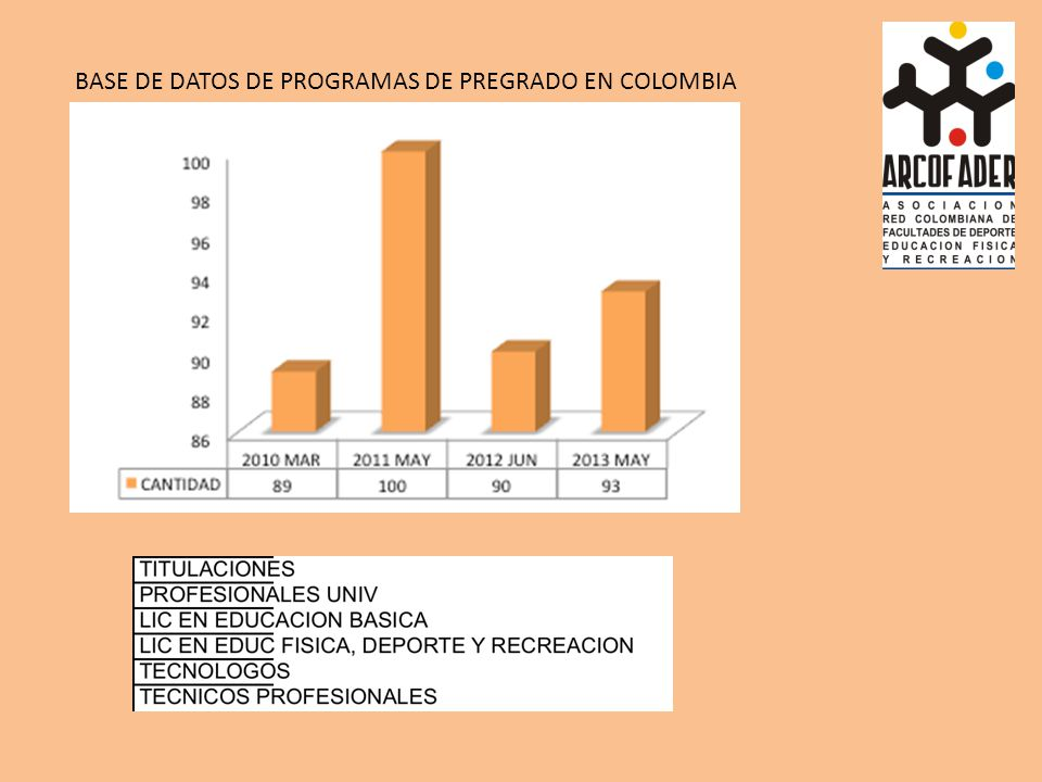 BASE DE DATOS DE PROGRAMAS DE PREGRADO EN COLOMBIA