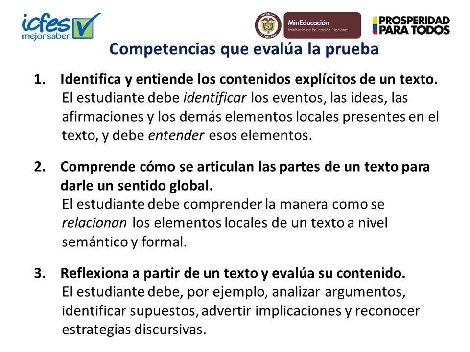 Competencias que evalúa la prueba 1.Identifica y entiende los contenidos explícitos de un texto. El estudiante debe identificar los eventos, las ideas