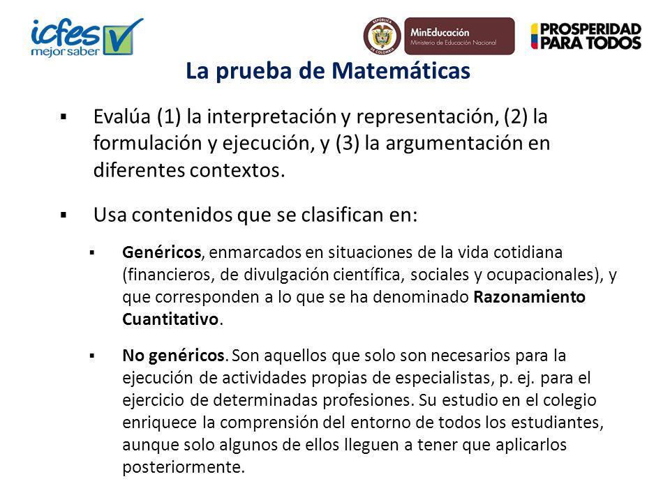 Evalúa (1) la interpretación y representación, (2) la formulación y ejecución, y (3) la argumentación en diferentes contextos. Usa contenidos que se c