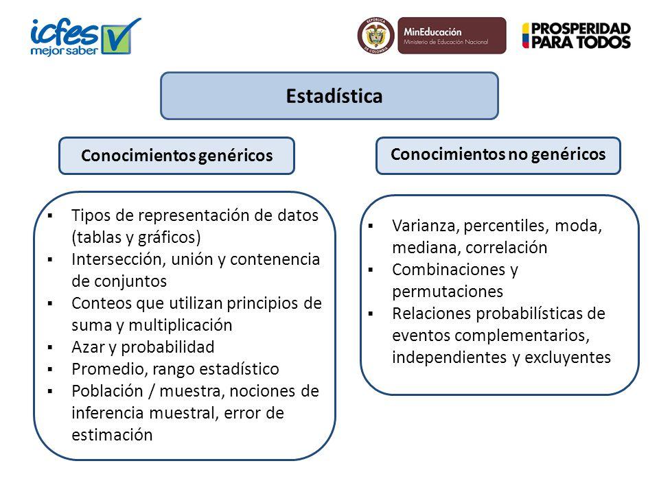 Estadística Conocimientos genéricos Conocimientos no genéricos Tipos de representación de datos (tablas y gráficos) Intersección, unión y contenencia