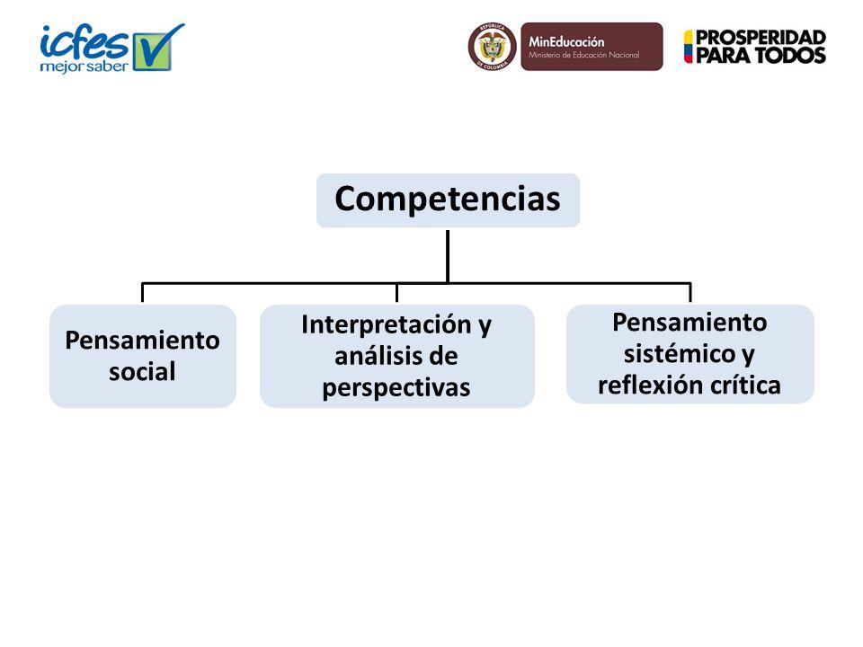 Competencias Pensamiento social Interpretación y análisis de perspectivas Pensamiento sistémico y reflexión crítica