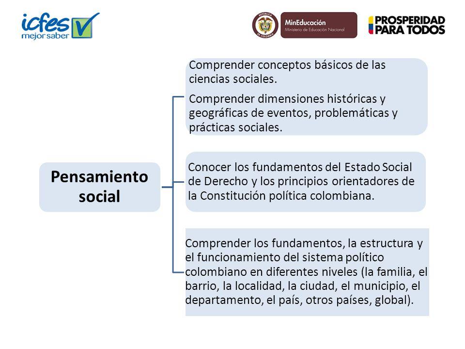 Pensamiento social Comprender conceptos básicos de las ciencias sociales. Comprender dimensiones históricas y geográficas de eventos, problemáticas y