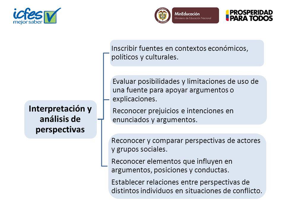 Interpretación y análisis de perspectivas Inscribir fuentes en contextos económicos, políticos y culturales. Evaluar posibilidades y limitaciones de u