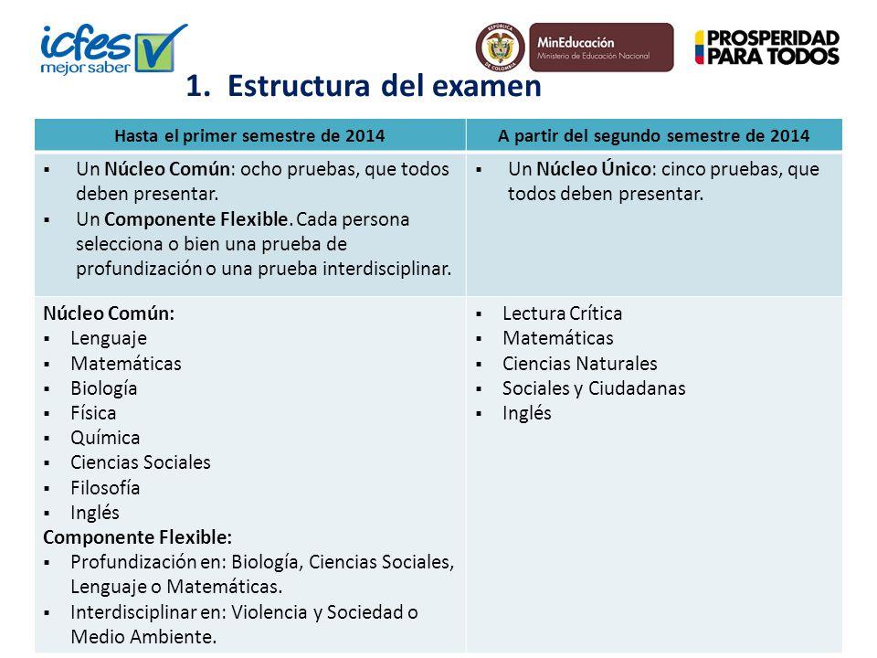 1. Estructura del examen Hasta el primer semestre de 2014A partir del segundo semestre de 2014 Un Núcleo Común: ocho pruebas, que todos deben presenta