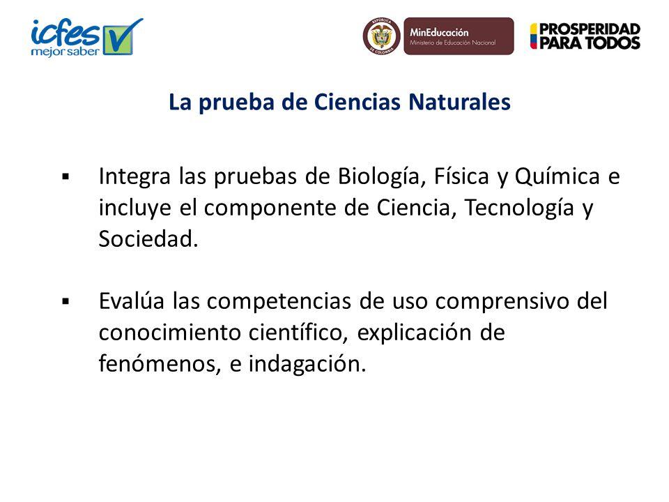 Integra las pruebas de Biología, Física y Química e incluye el componente de Ciencia, Tecnología y Sociedad. Evalúa las competencias de uso comprensiv