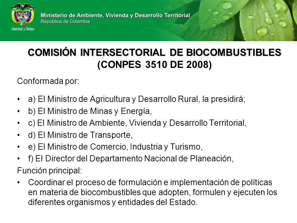 COMISIÓN INTERSECTORIAL DE BIOCOMBUSTIBLES COMISIÓN INTERSECTORIAL DE BIOCOMBUSTIBLES (CONPES 3510 DE 2008) Conformada por: a) El Ministro de Agricult