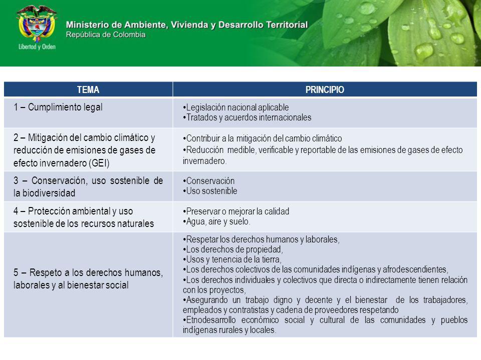 TEMAPRINCIPIO 1 – Cumplimiento legal Legislación nacional aplicable Tratados y acuerdos internacionales 2 – Mitigación del cambio climático y reducció