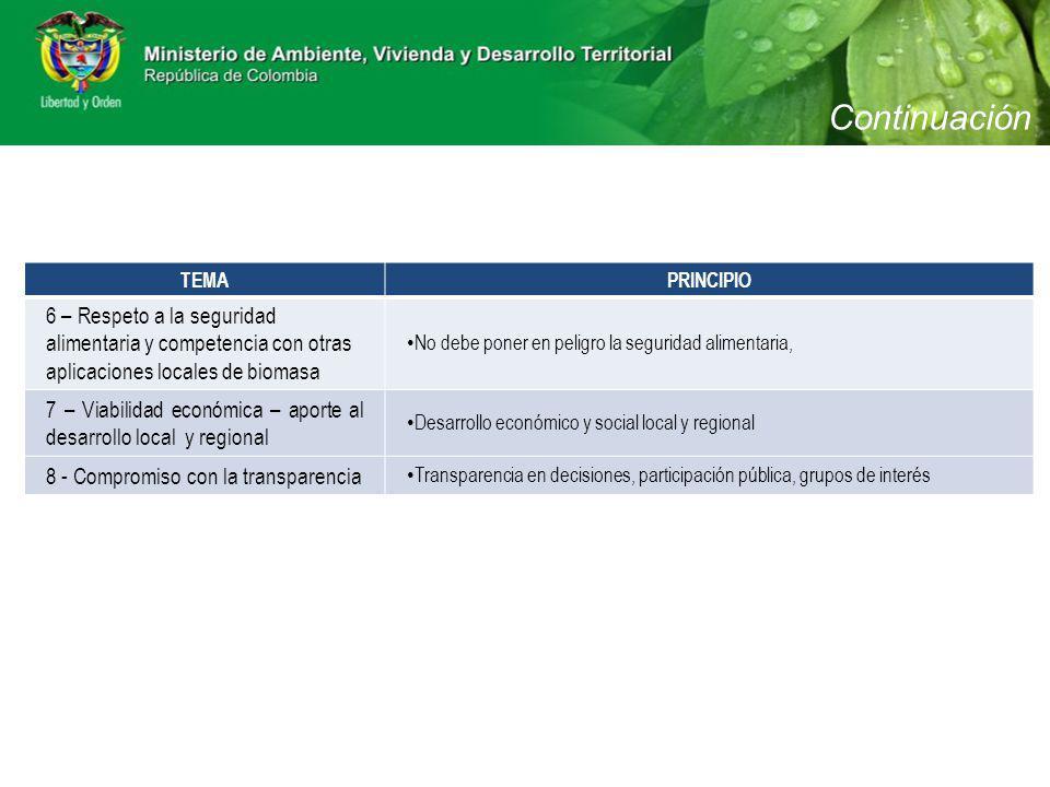 Continuación 6 – Respeto a la seguridad alimentaria y competencia con otras aplicaciones locales de biomasa No debe poner en peligro la seguridad alim