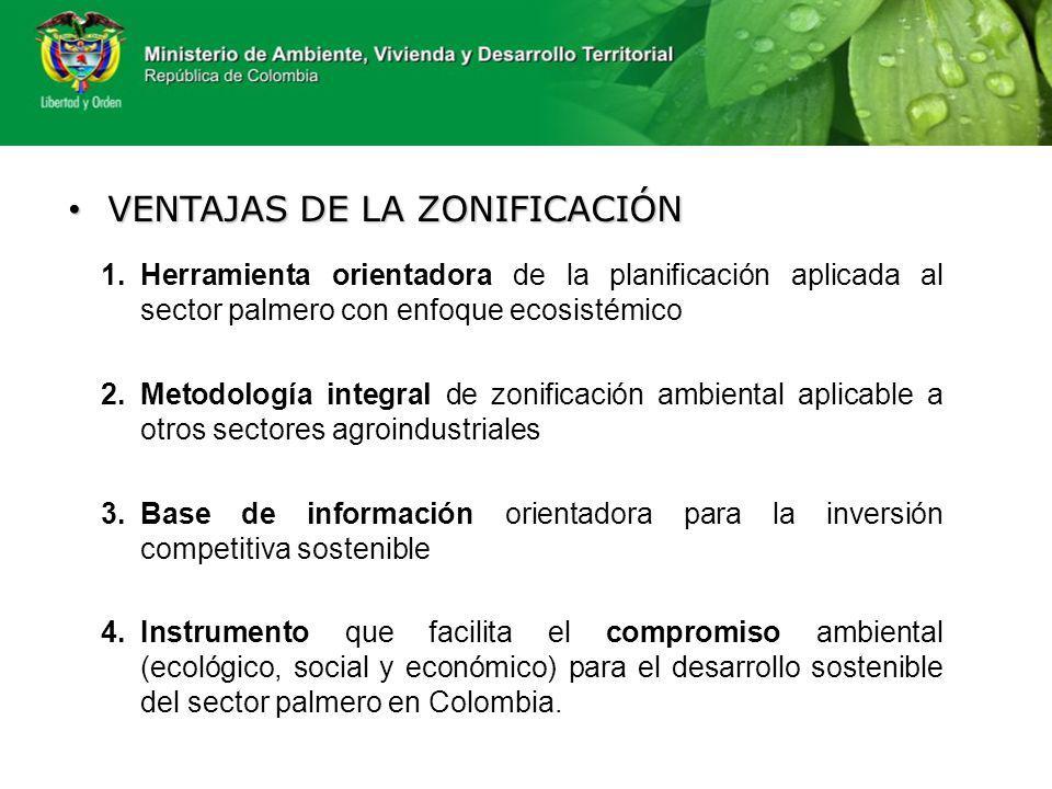 VENTAJAS DE LA ZONIFICACIÓN VENTAJAS DE LA ZONIFICACIÓN 1.Herramienta orientadora de la planificación aplicada al sector palmero con enfoque ecosistém