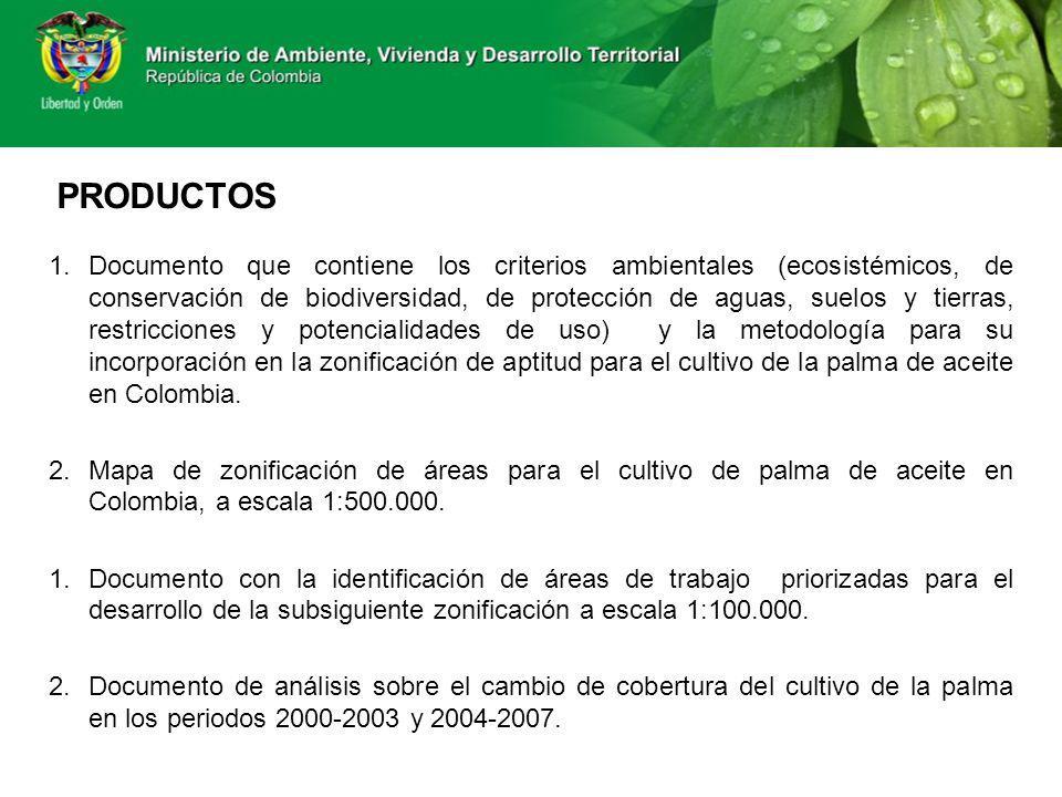 PRODUCTOS 1.Documento que contiene los criterios ambientales (ecosistémicos, de conservación de biodiversidad, de protección de aguas, suelos y tierra