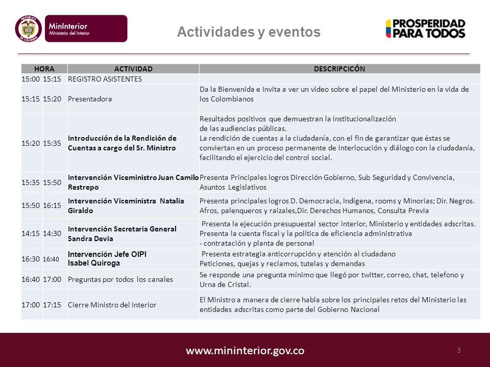 www.mininterior.gov.co Actividades y eventos 3 HORAACTIVIDADDESCRIPCICÓN 15:0015:15REGISTRO ASISTENTES 15:1515:20Presentadora Da la Bienvenida e Invita a ver un video sobre el papel del Ministerio en la vida de los Colombianos 15:2015:35 Introducción de la Rendición de Cuentas a cargo del Sr.