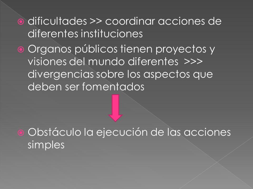dificultades >> coordinar acciones de diferentes instituciones Organos públicos tienen proyectos y visiones del mundo diferentes >>> divergencias sobre los aspectos que deben ser fomentados Obstáculo la ejecución de las acciones simples