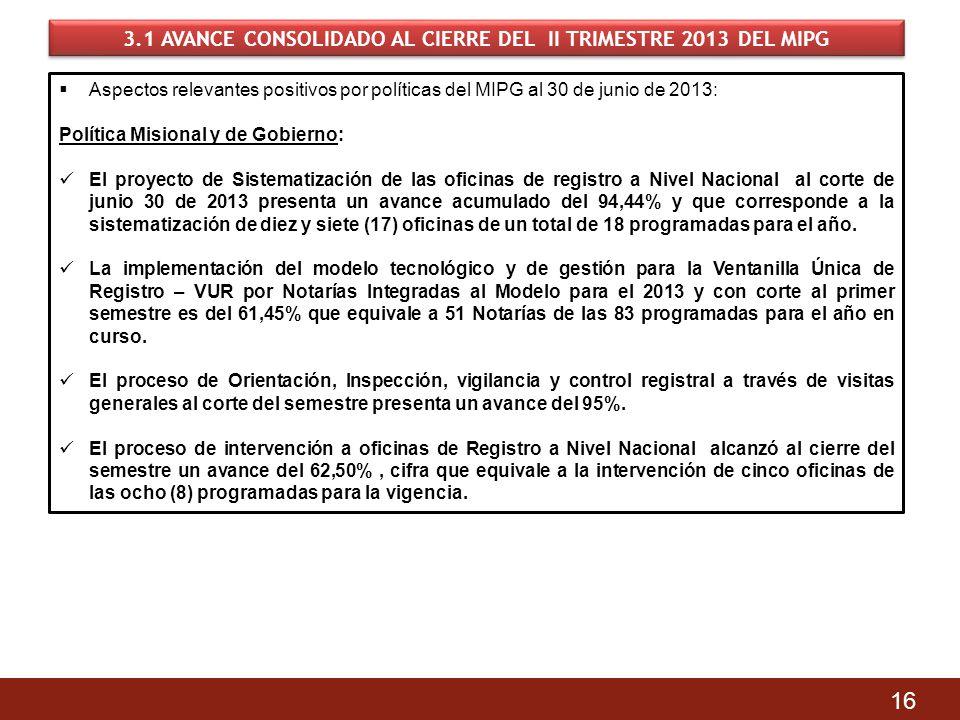 3.1 AVANCE CONSOLIDADO AL CIERRE DEL II TRIMESTRE 2013 DEL MIPG 16 Aspectos relevantes positivos por políticas del MIPG al 30 de junio de 2013: Políti