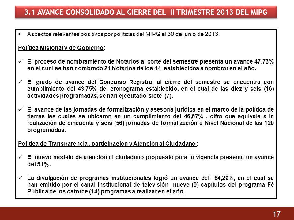 3.1 AVANCE CONSOLIDADO AL CIERRE DEL II TRIMESTRE 2013 DEL MIPG 17 Aspectos relevantes positivos por políticas del MIPG al 30 de junio de 2013: Políti