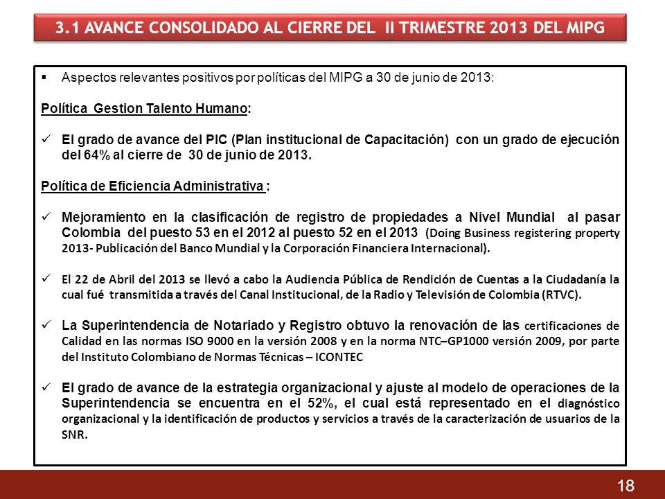 3.1 AVANCE CONSOLIDADO AL CIERRE DEL II TRIMESTRE 2013 DEL MIPG 18 Aspectos relevantes positivos por políticas del MIPG a 30 de junio de 2013: Polític