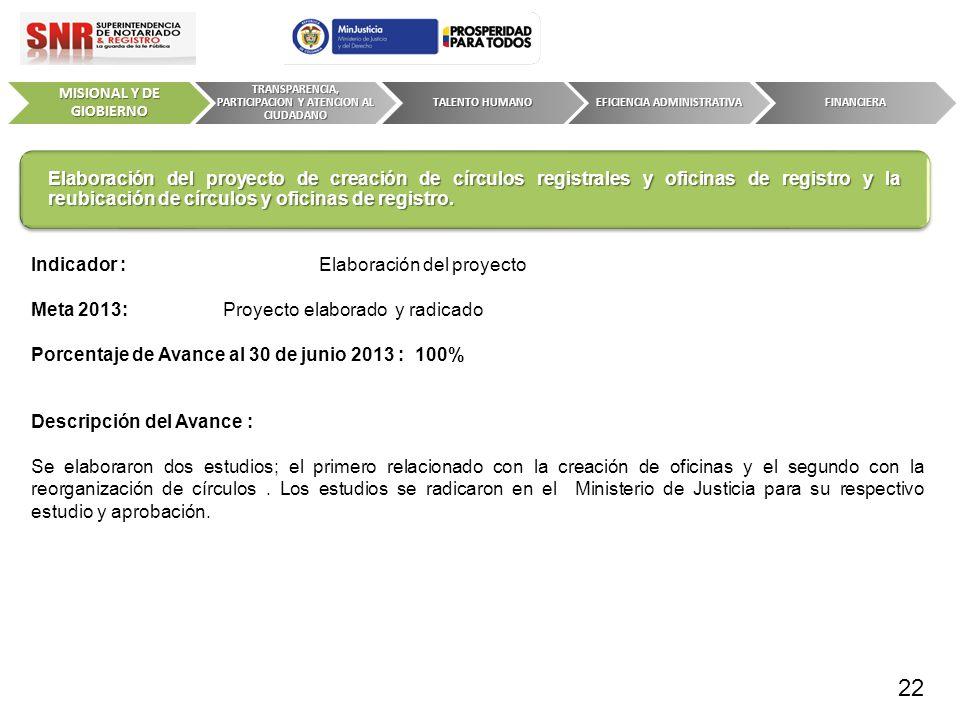 Indicador : Elaboración del proyecto Meta 2013:Proyecto elaborado y radicado Porcentaje de Avance al 30 de junio 2013 :100% Descripción del Avance : S