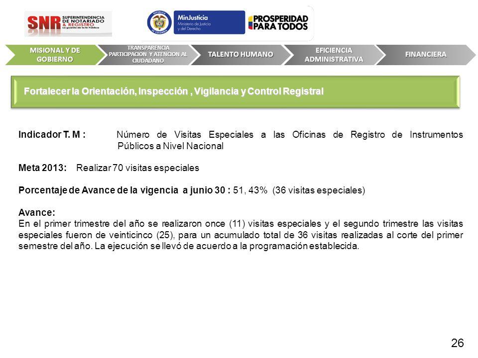 Indicador T. M : Número de Visitas Especiales a las Oficinas de Registro de Instrumentos Públicos a Nivel Nacional Meta 2013: Realizar 70 visitas espe