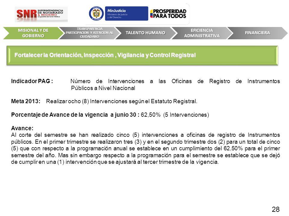 Indicador PAG : Número de Intervenciones a las Oficinas de Registro de Instrumentos Públicos a Nivel Nacional Meta 2013: Realizar ocho (8) Intervencio