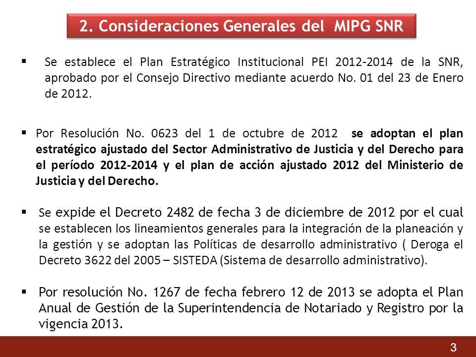2. Consideraciones Generales del MIPG SNR Se establece el Plan Estratégico Institucional PEI 2012-2014 de la SNR, aprobado por el Consejo Directivo me