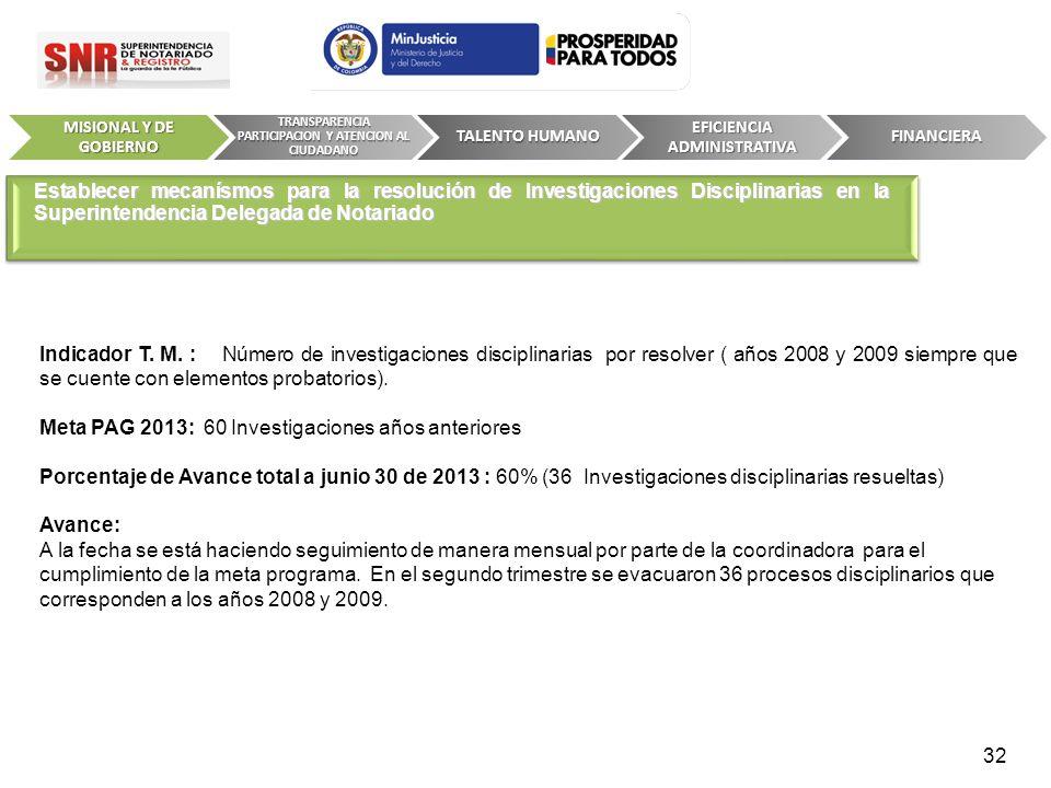 Indicador T. M. : Número de investigaciones disciplinarias por resolver ( años 2008 y 2009 siempre que se cuente con elementos probatorios). Meta PAG